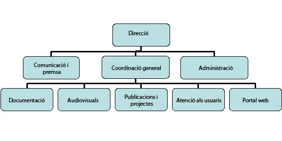 organigrama_ca.jpg